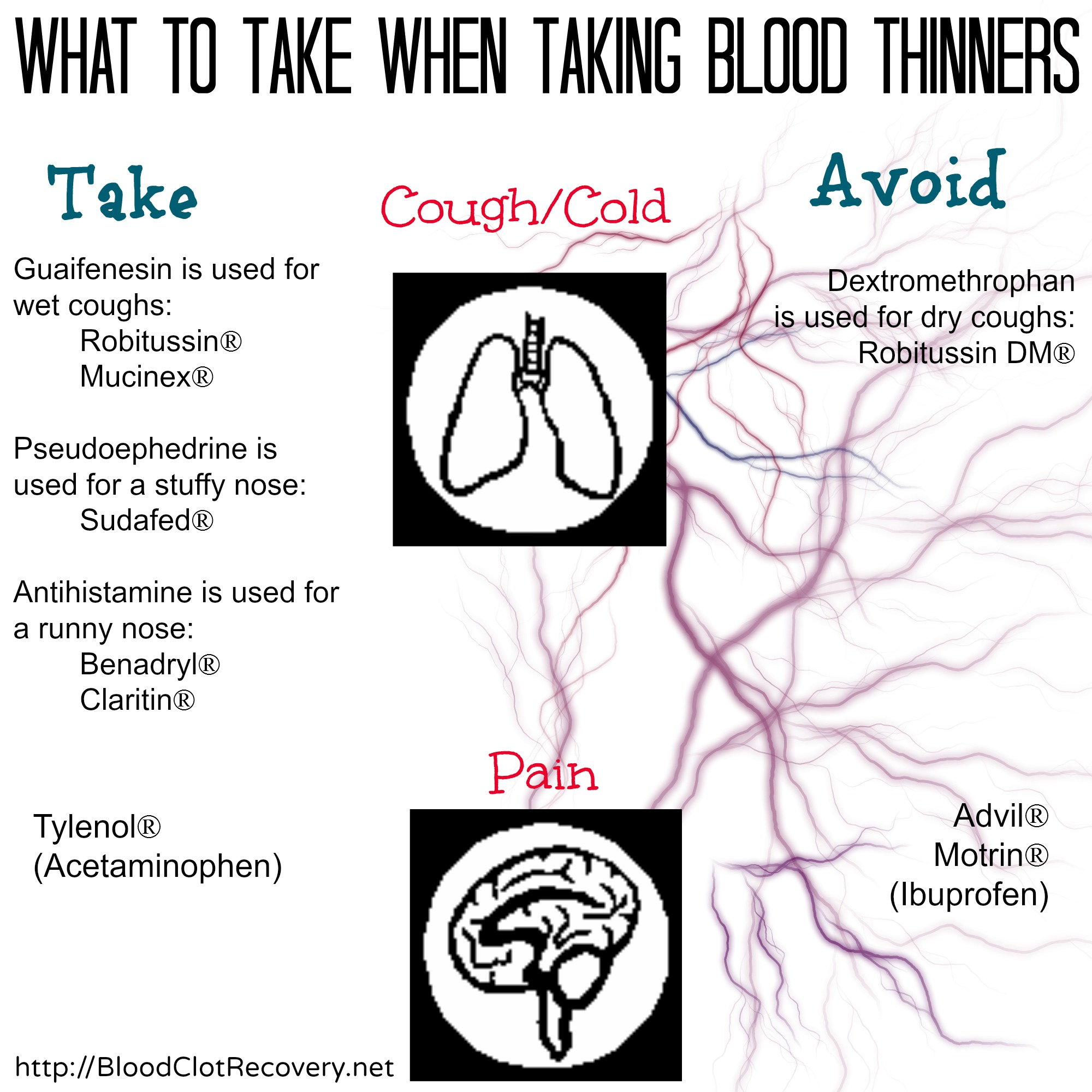 blood thinners list of medication k--y.top 2018