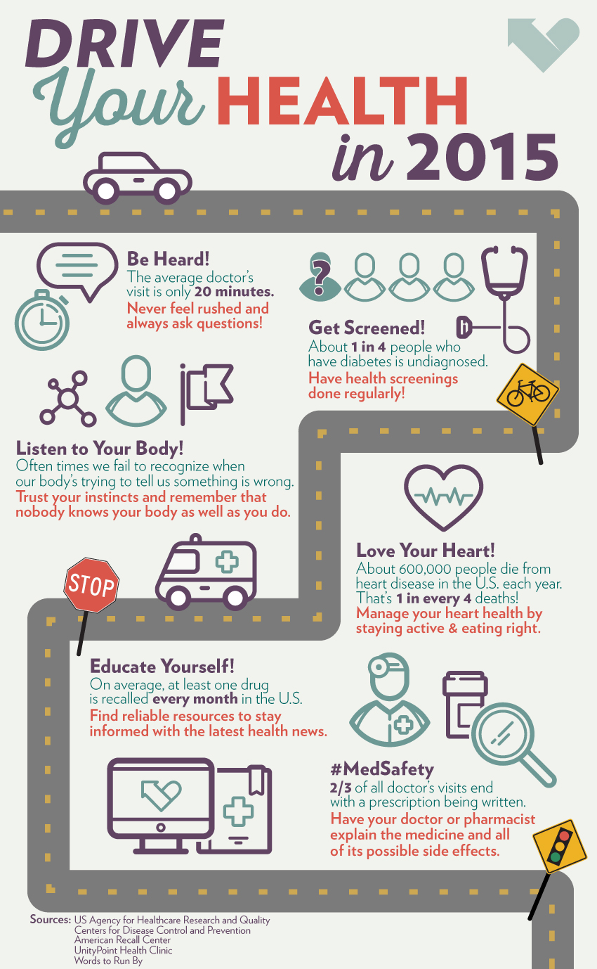 Roadmap to A Healthy